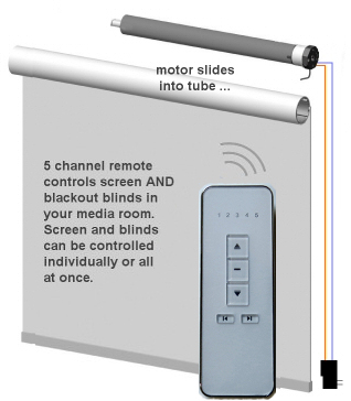 sun shades can be motorized with remote control