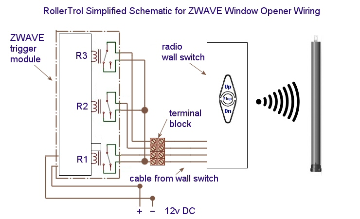 Zwave Motorized Blinds Amp Shades