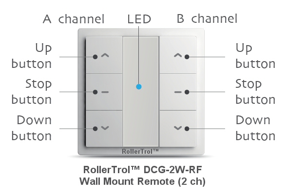 2 channel wireless wall mount remote control for electric window opener