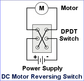 DC Motor Reverse Switch Diagram on ac fan motor wiring diagram